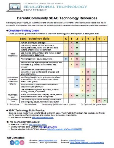 photo relating to Printable Sbac Practice Test referred to as Grace Miller Fundamental - SBAC Capabilities Elements